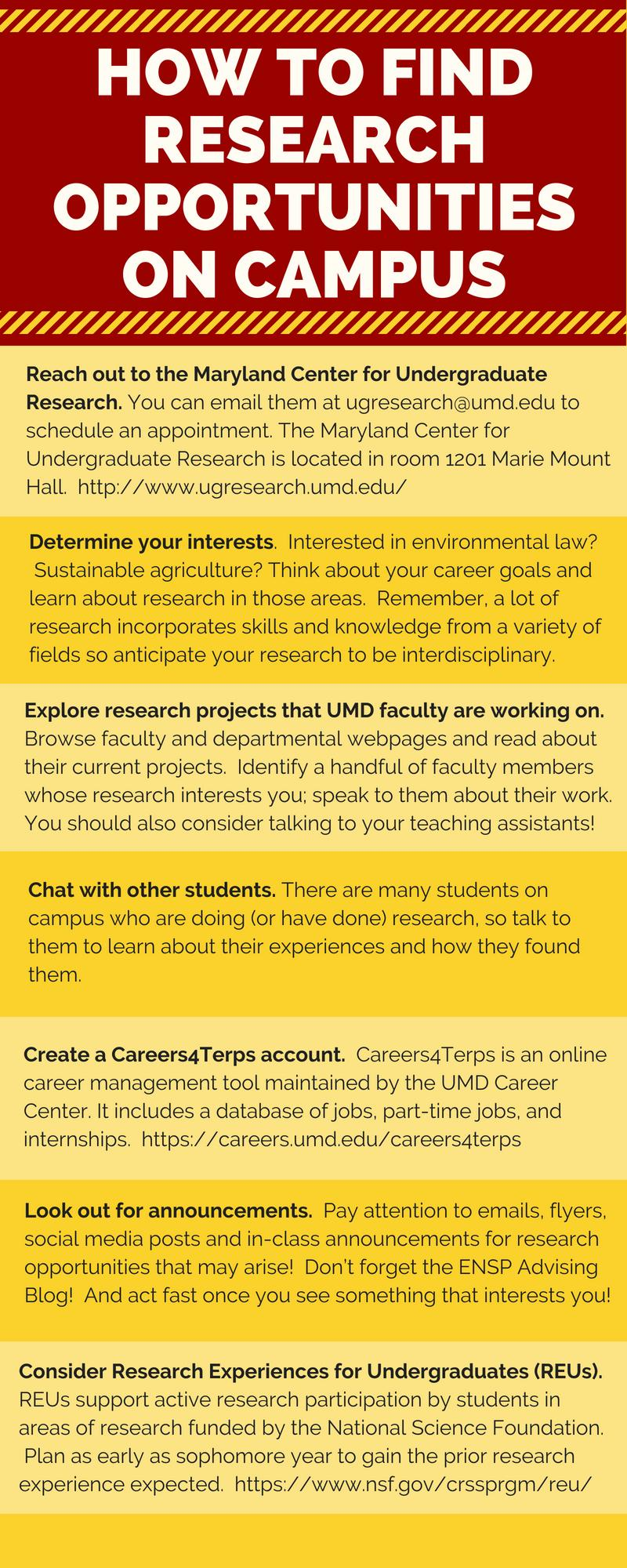How to find research opportunities